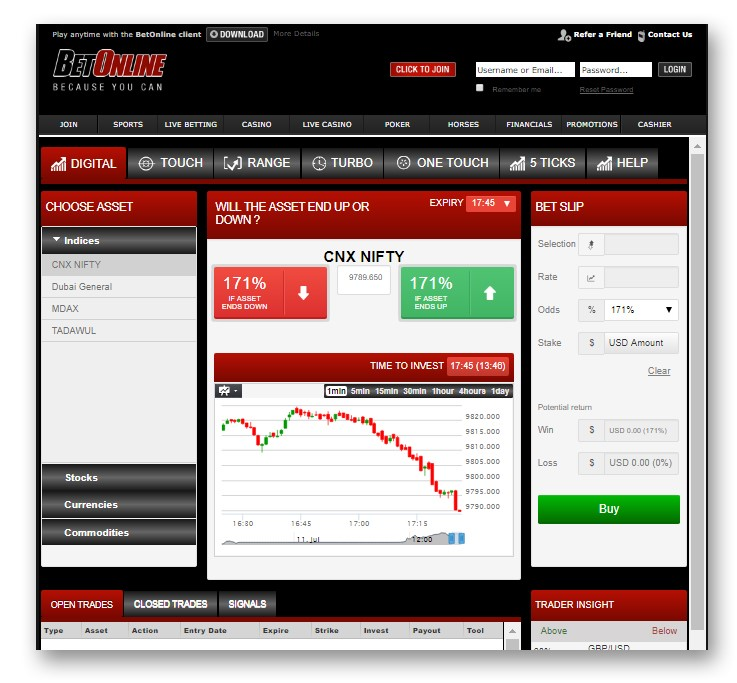 Betonline binary options
