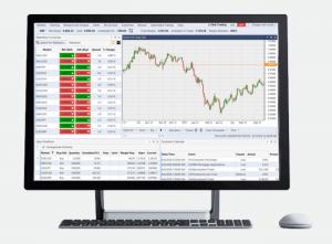 Forex.com's Trading Platforms
