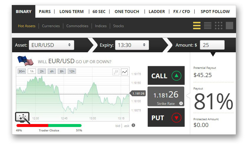 Magnum binary options a scam mise o jeu betting offer