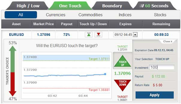 One touch binary option