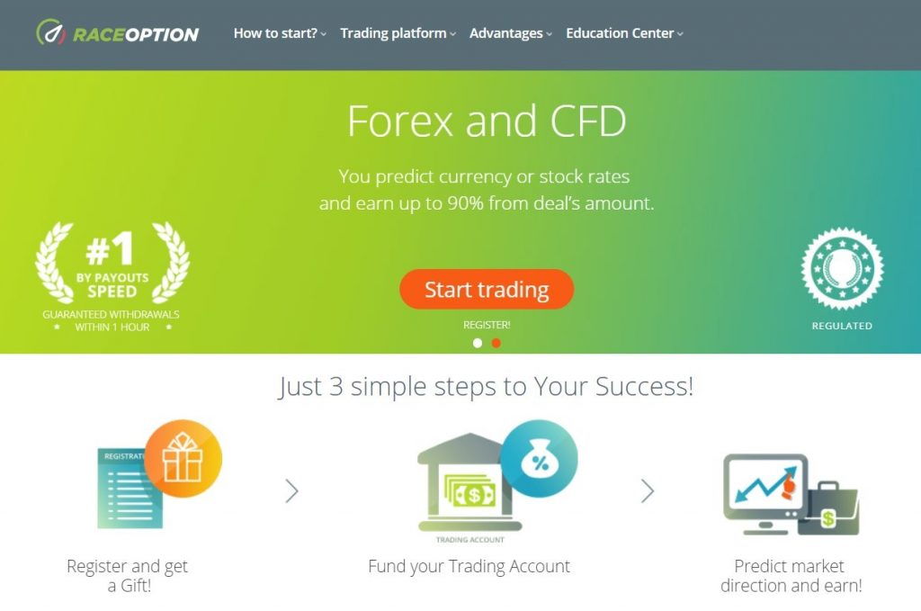 trusted binary options websites like groupon