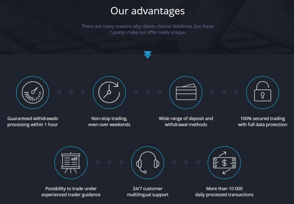 videforex advantages